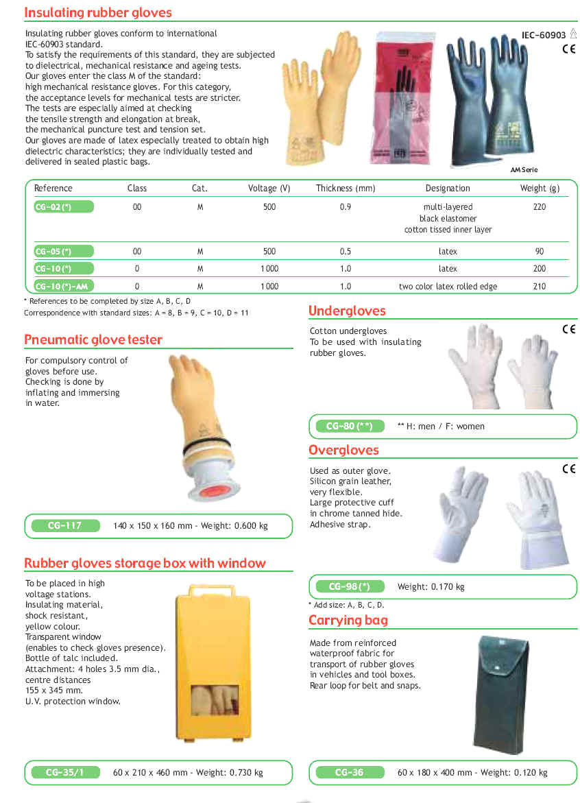 Electrical Safety Gear : Electrical